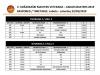 schedule-raspored-23-03-zadar-masters-2019-page-002
