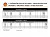 schedule-raspored-24-03-zadar-masters-2019-page-002