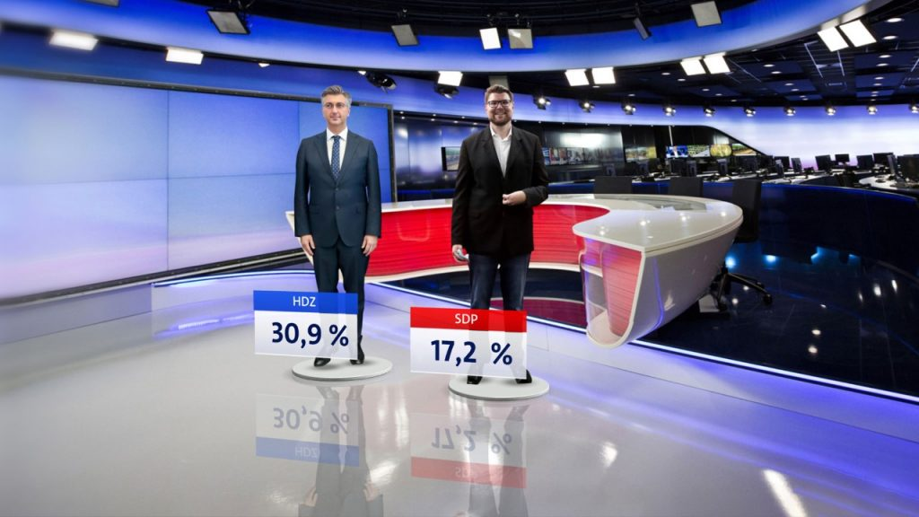 Foto: IPSOS Puls za Novu TV